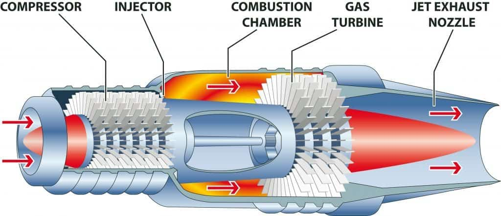 how often should i use a fuel injector cleaner